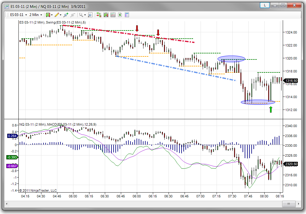 401 k day trading strategies ninjatrader