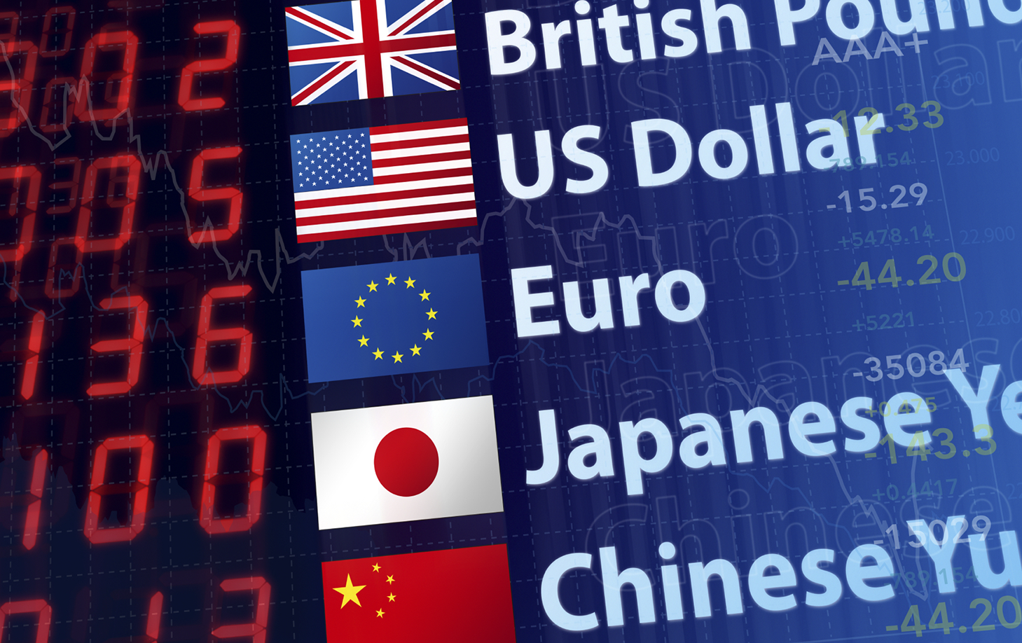 Currency trading fx