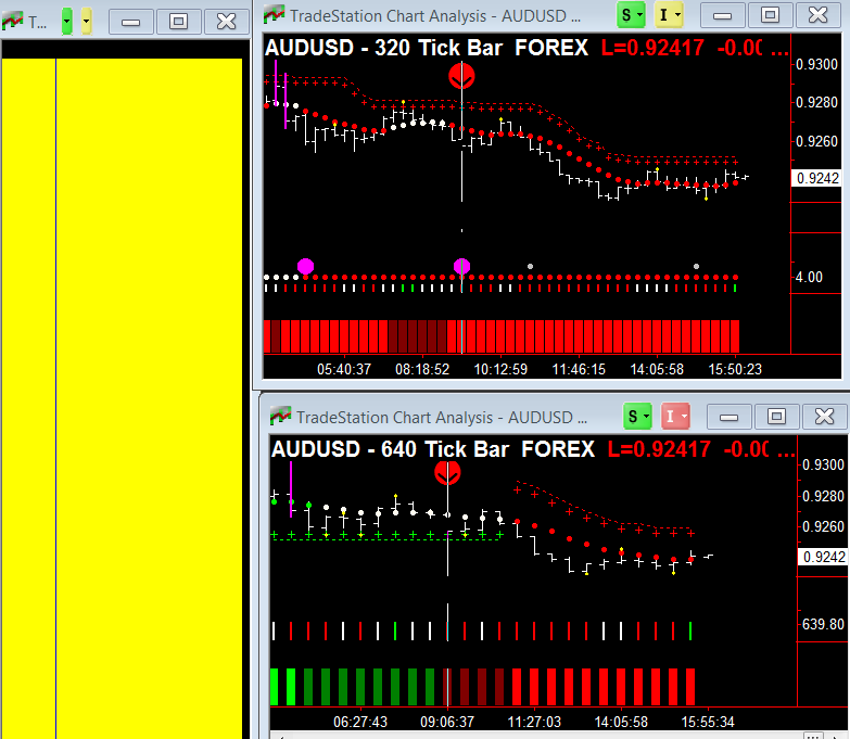 Forex trading now