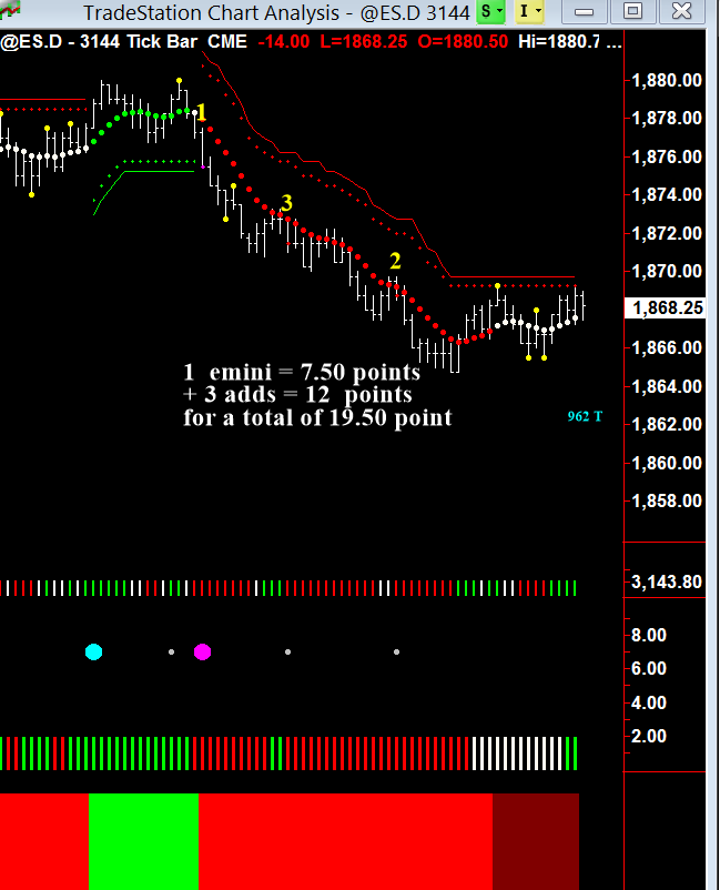 Free emini trading software