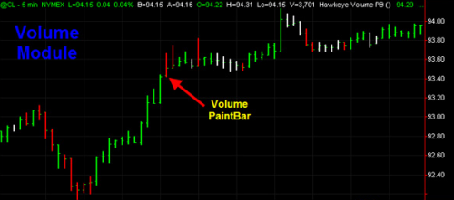 volume paintbar
