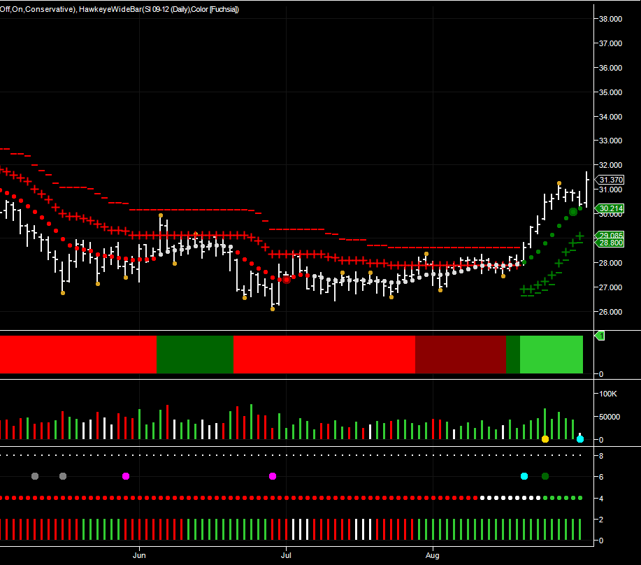 September 11 options trading
