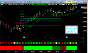 $ES intraday tick chart with Hawkeye Grabba