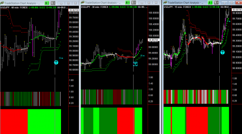 Low-risk Volume trade setup.