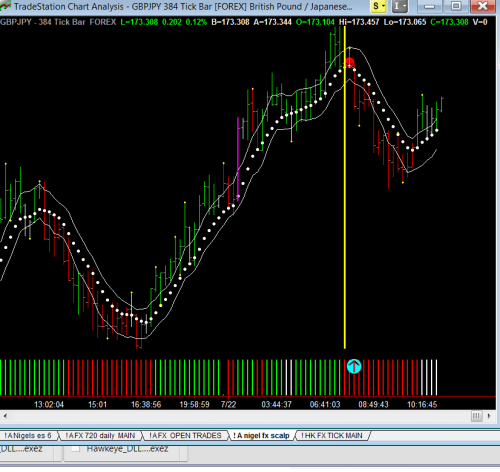 gbpjpy yellow