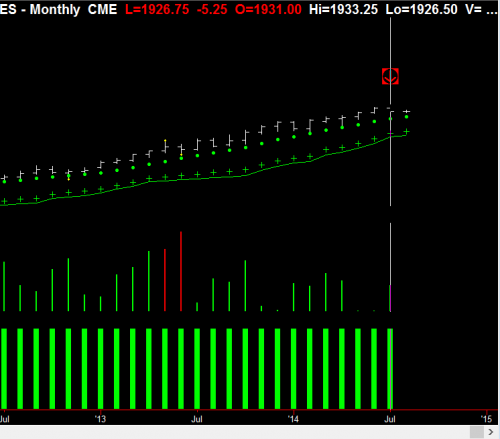 ES monthly chat