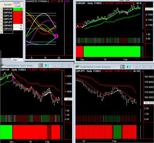 FX Pairs Daily Chart 1